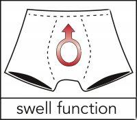 Vorschau: Swell-String